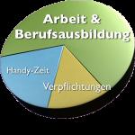 abb_handyzeitkuchen_t_300